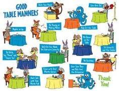 TOP 10 GOOD MANNERS FOR STUDENT ESSAY ON GOOD MANNERS